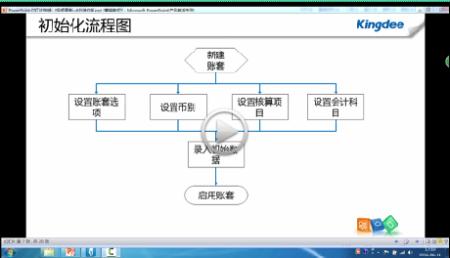 金蝶kis迷你版视频教程基础资料设置