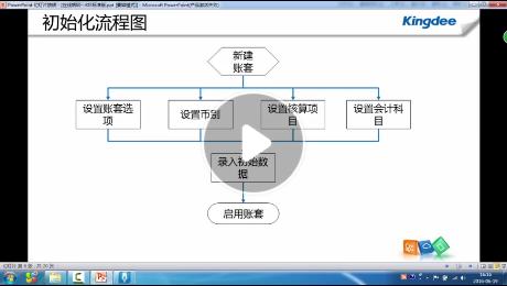 金蝶kis标准版视频教程账套初始化