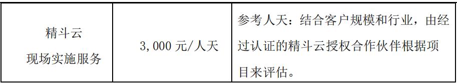 金蝶精斗云现场实施服务费用